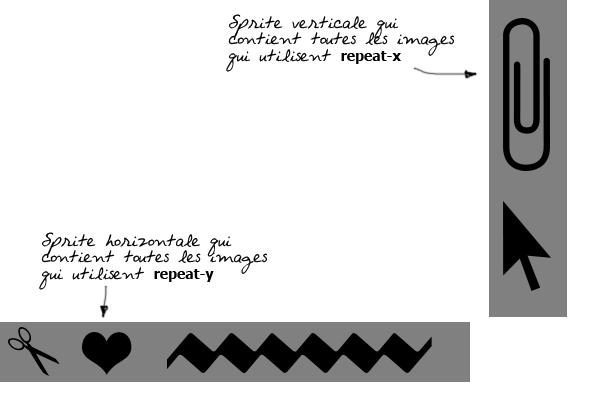 sprites-css3